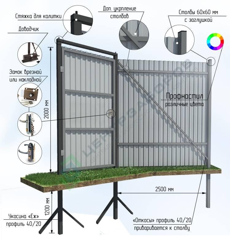 Как сделать забор из профнастила с воротами и калиткой 174